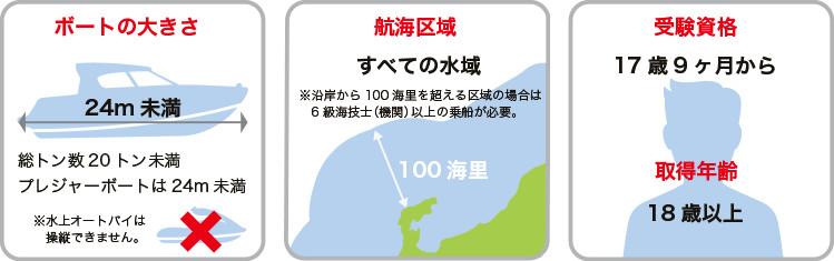 1kyu_pic